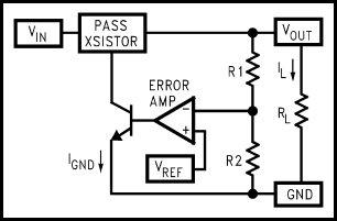 Regulator Block Diagram